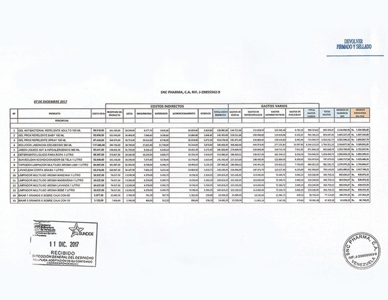 Lista de Precios Aprobada 07-12-2017